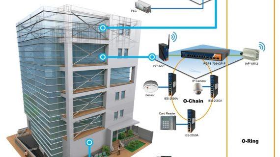 BMS یا سیستم های هوشمندسازی ساختمان ها چه مزایایی دارند؟